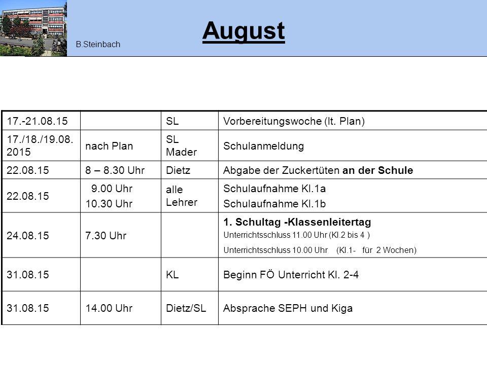 August 17.-21.08.15 SL Vorbereitungswoche (lt. Plan)