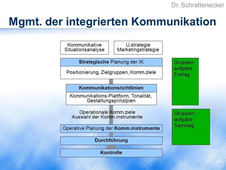 Mgmt. der integrierten Kommunikation