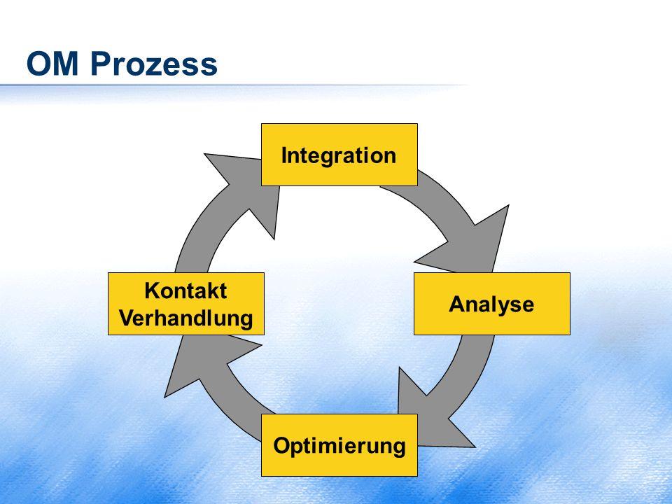 OM Prozess Integration Kontakt Verhandlung Analyse Optimierung