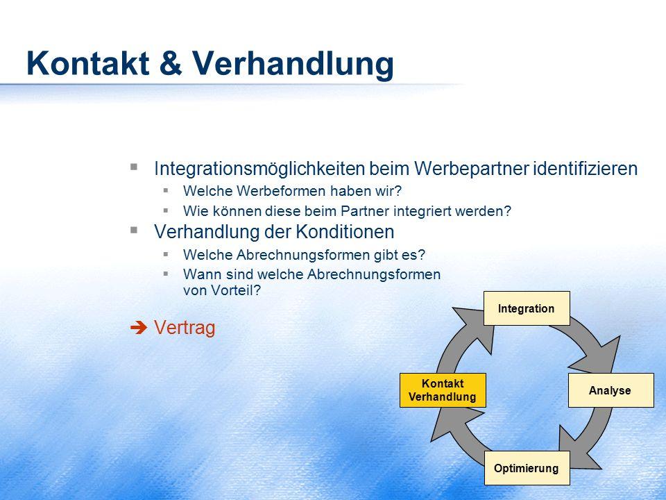 Kontakt & Verhandlung Integrationsmöglichkeiten beim Werbepartner identifizieren. Welche Werbeformen haben wir