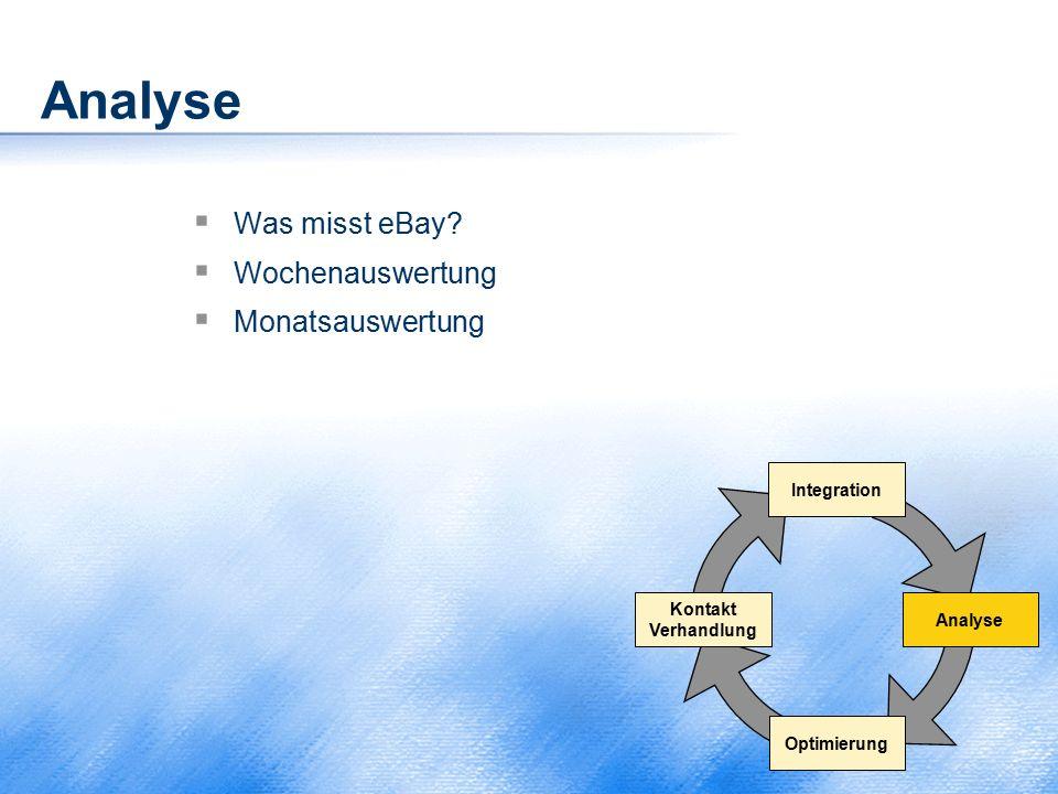 Analyse Was misst eBay Wochenauswertung Monatsauswertung Integration