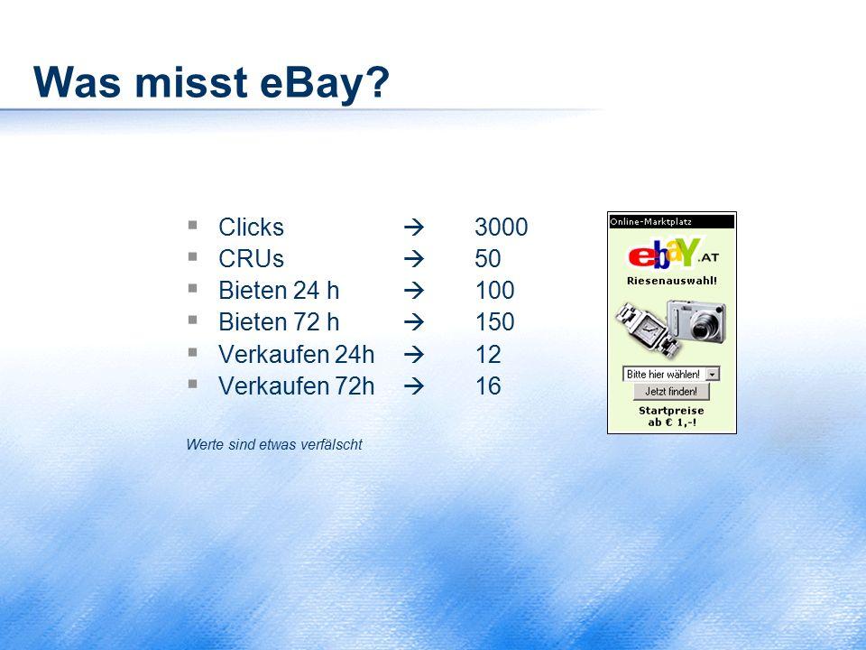 Was misst eBay Clicks  3000 CRUs  50 Bieten 24 h  100