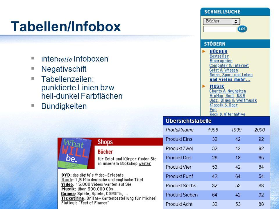Tabellen/Infobox internette Infoboxen Negativschift