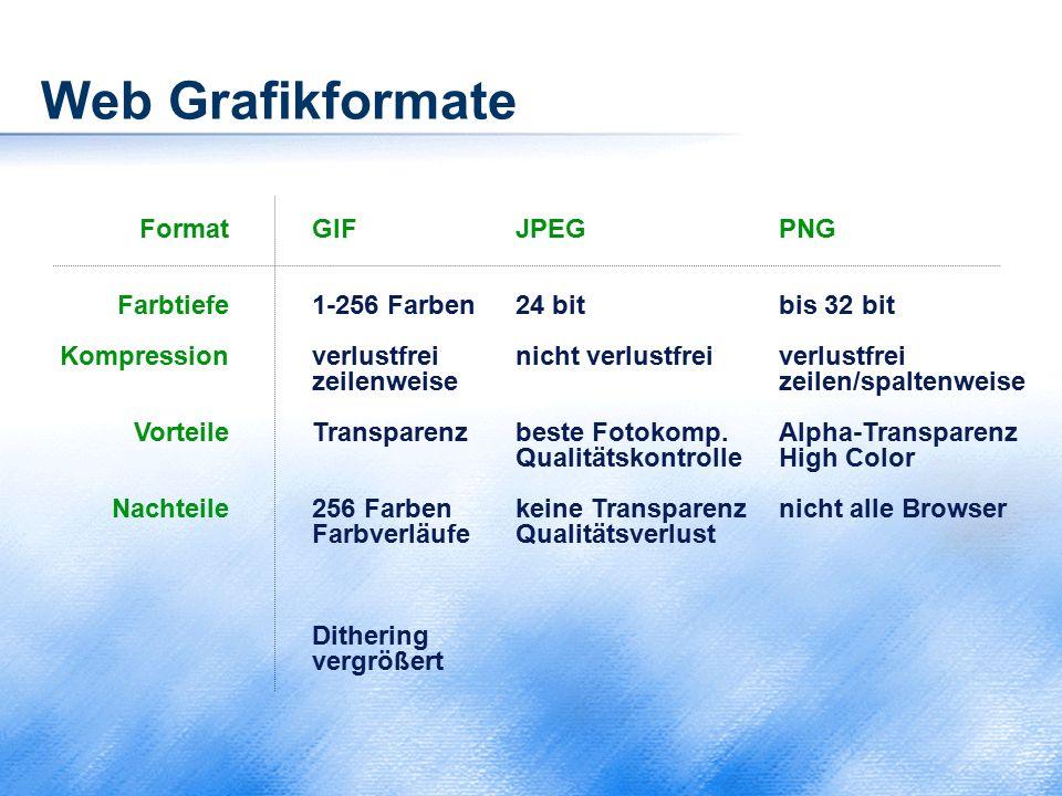 Web Grafikformate Format Farbtiefe Kompression Vorteile Nachteile GIF