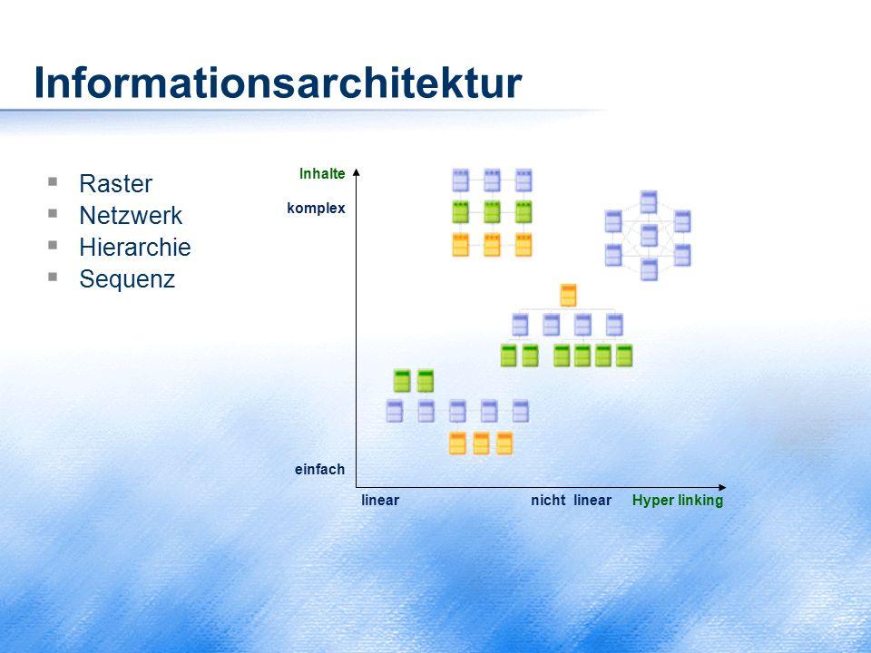 Informationsarchitektur