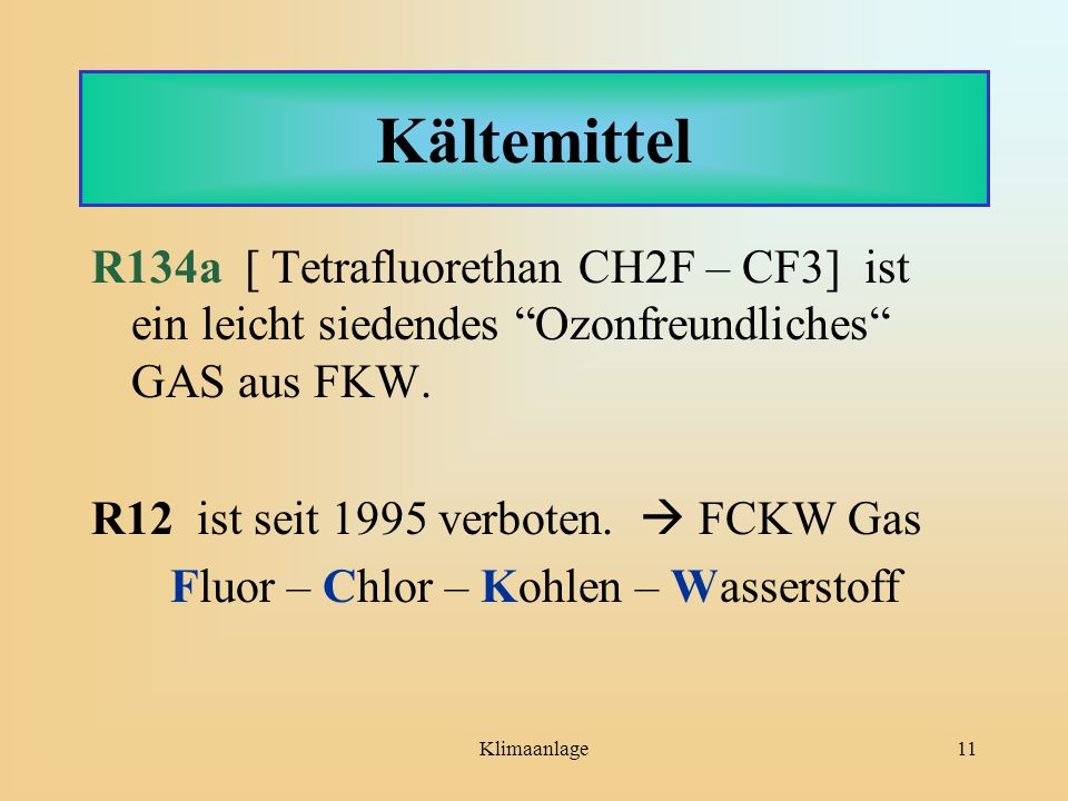 Fluor – Chlor – Kohlen – Wasserstoff