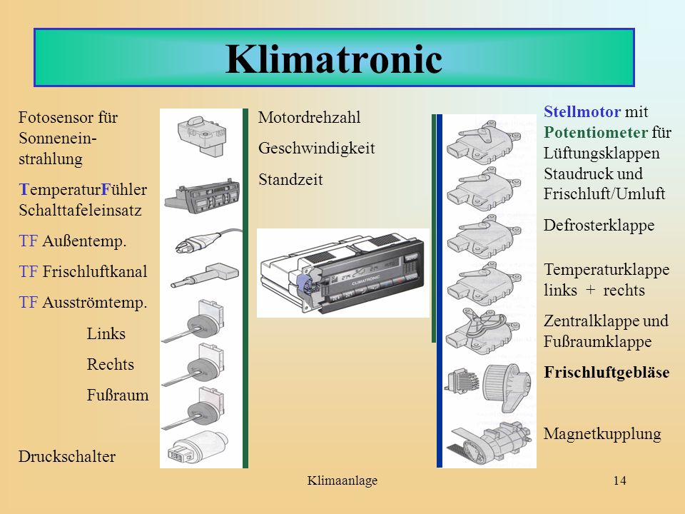 Klimatronic Stellmotor mit Potentiometer für Lüftungsklappen Staudruck und Frischluft/Umluft. Defrosterklappe.