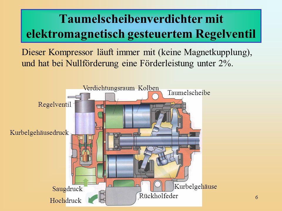 Taumelscheibenverdichter mit elektromagnetisch gesteuertem Regelventil