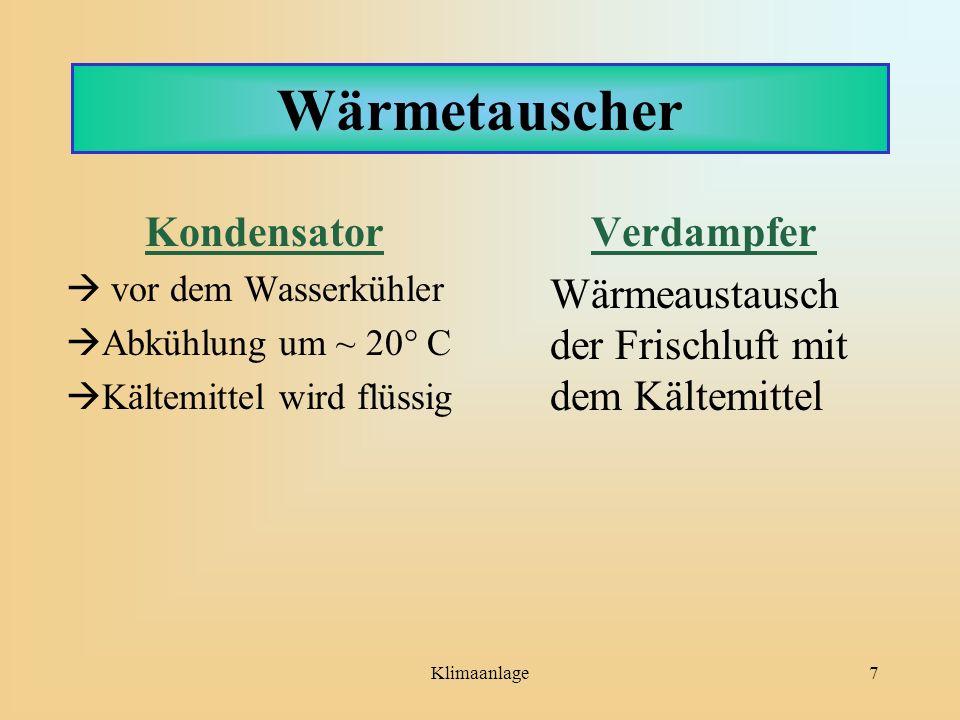 Wärmetauscher Kondensator Verdampfer