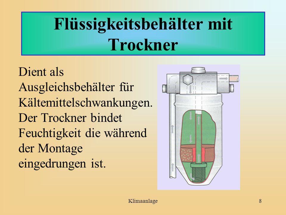Flüssigkeitsbehälter mit Trockner