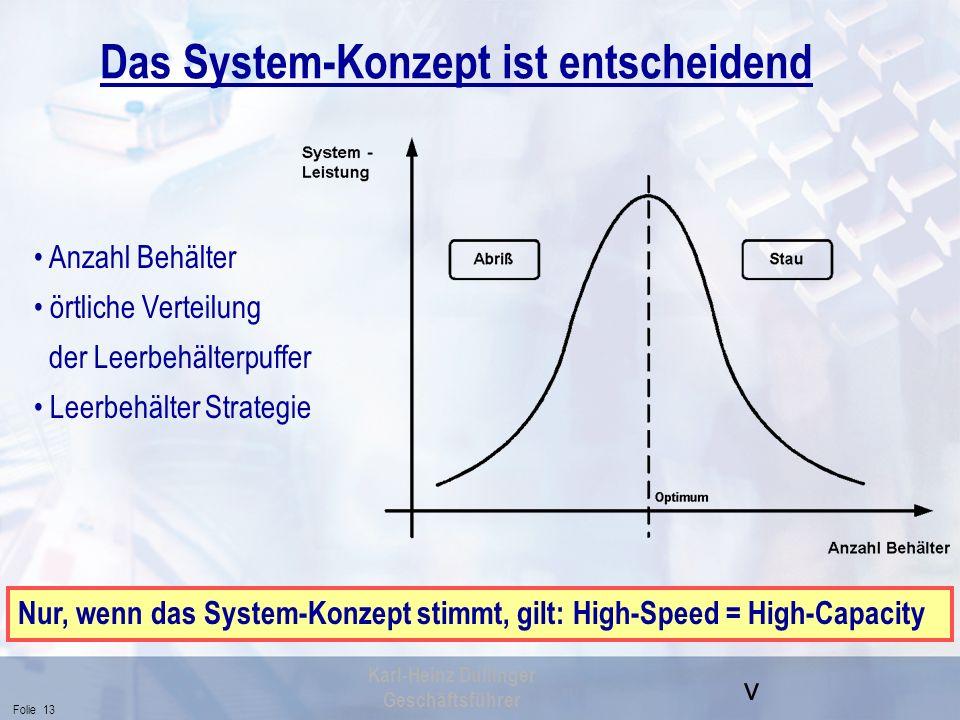 Das System-Konzept ist entscheidend
