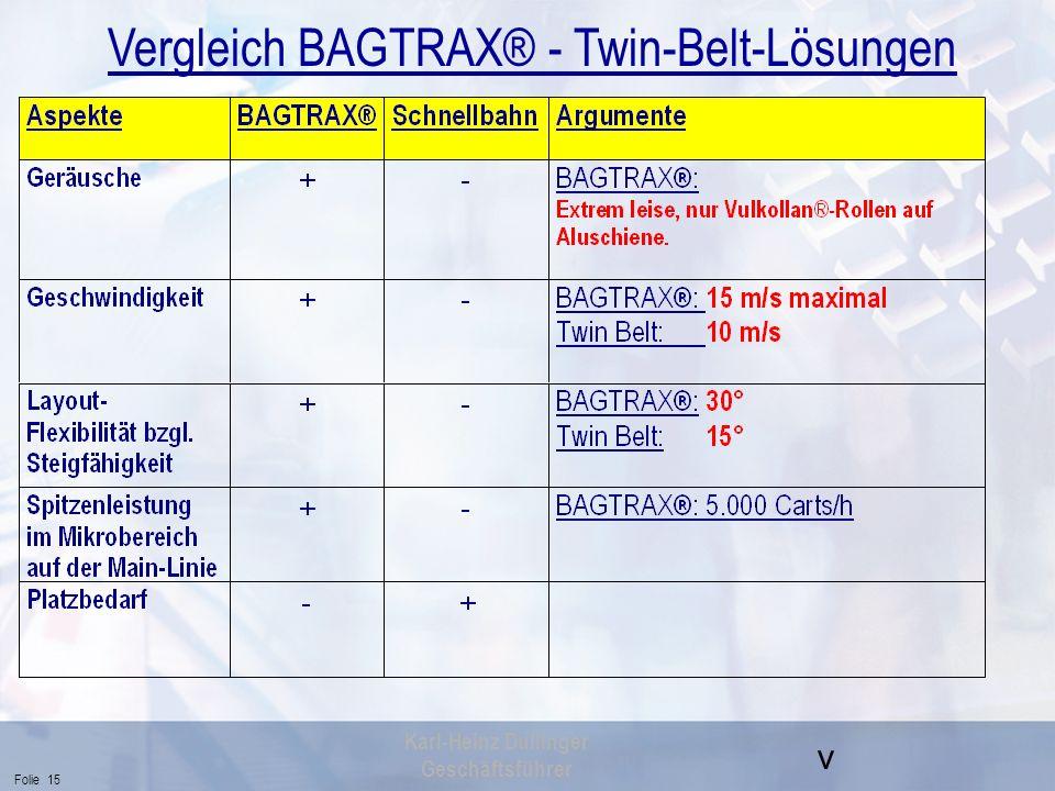 Vergleich BAGTRAX® - Twin-Belt-Lösungen