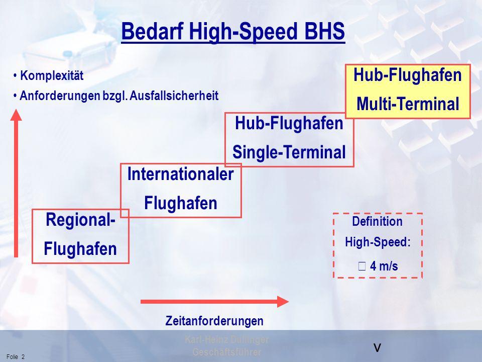 Bedarf High-Speed BHS Hub-Flughafen Multi-Terminal Hub-Flughafen