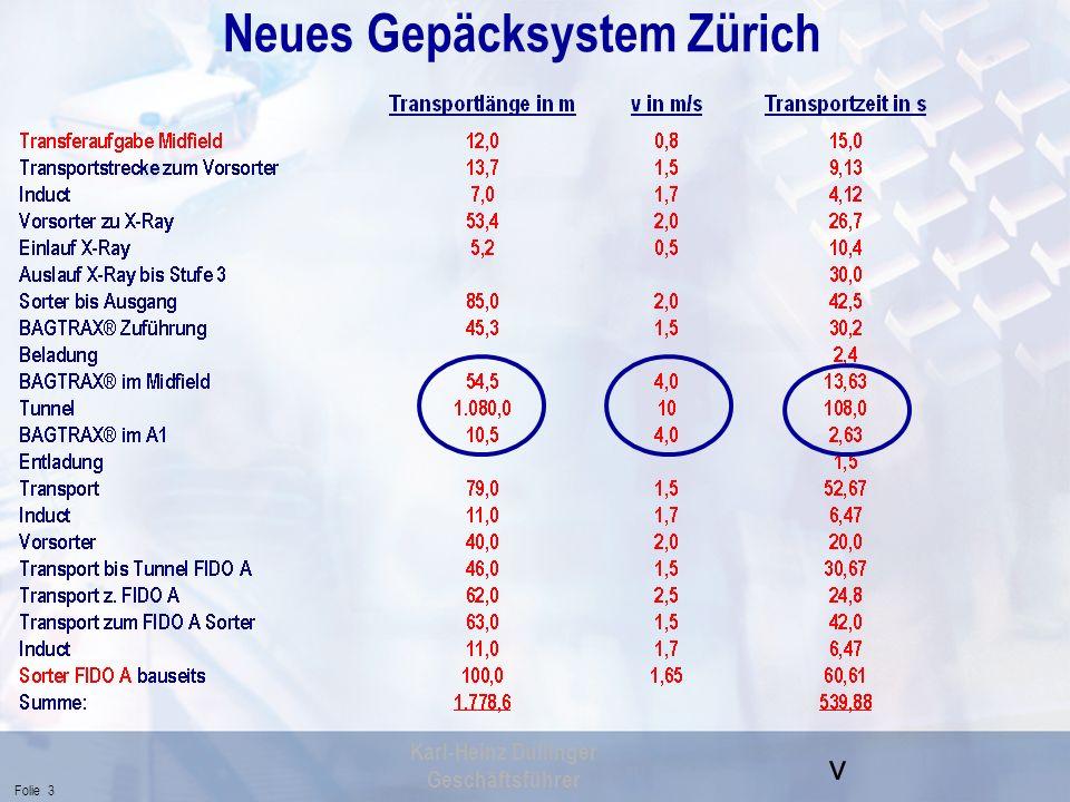 Neues Gepäcksystem Zürich