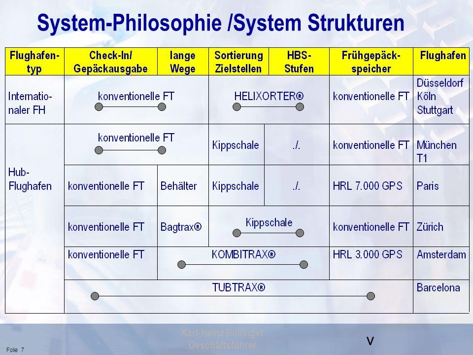 System-Philosophie /System Strukturen