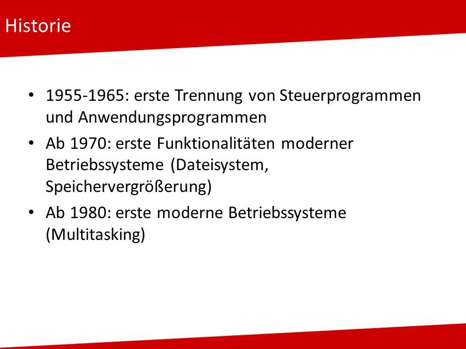 Historie 1955-1965: erste Trennung von Steuerprogrammen und Anwendungsprogrammen.