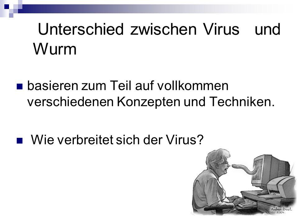 Unterschied zwischen Virus und Wurm