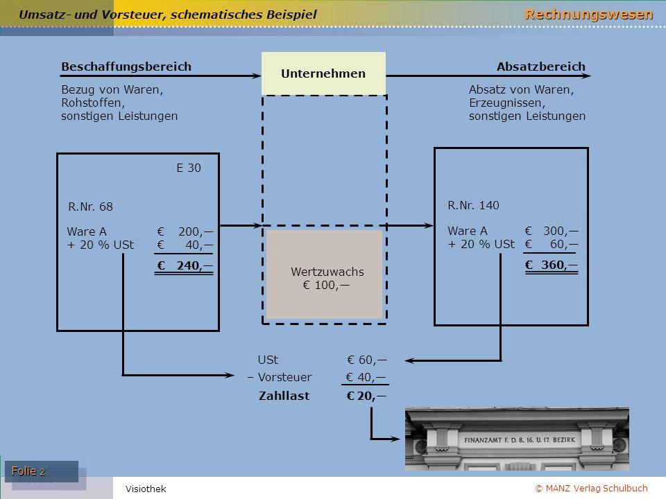 Umsatz- und Vorsteuer, schematisches Beispiel