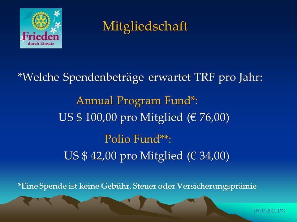 Mitgliedschaft *Welche Spendenbeträge erwartet TRF pro Jahr: