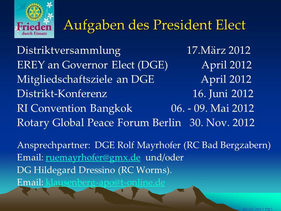 Aufgaben des President Elect