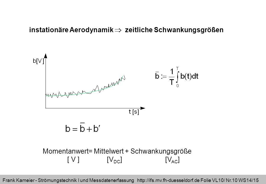 instationäre Aerodynamik  zeitliche Schwankungsgrößen