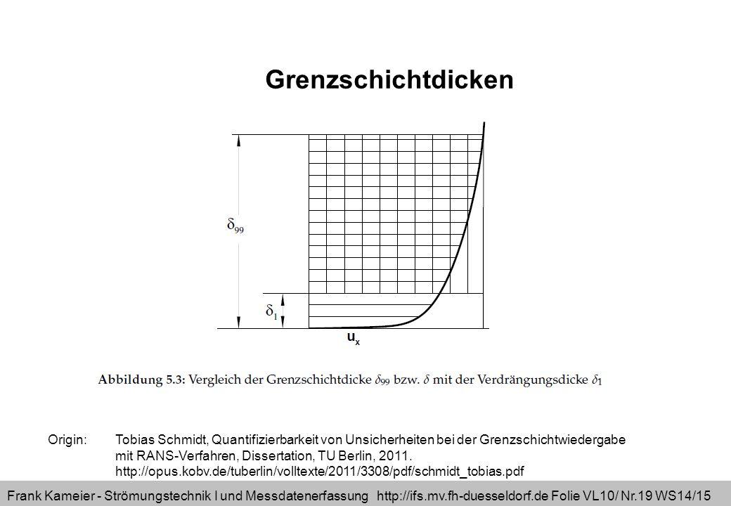 Grenzschichtdicken Origin: Tobias Schmidt, Quantifizierbarkeit von Unsicherheiten bei der Grenzschichtwiedergabe.