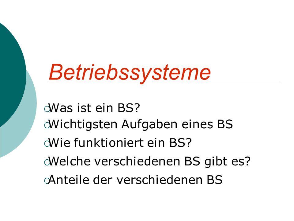 Betriebssysteme Was ist ein BS