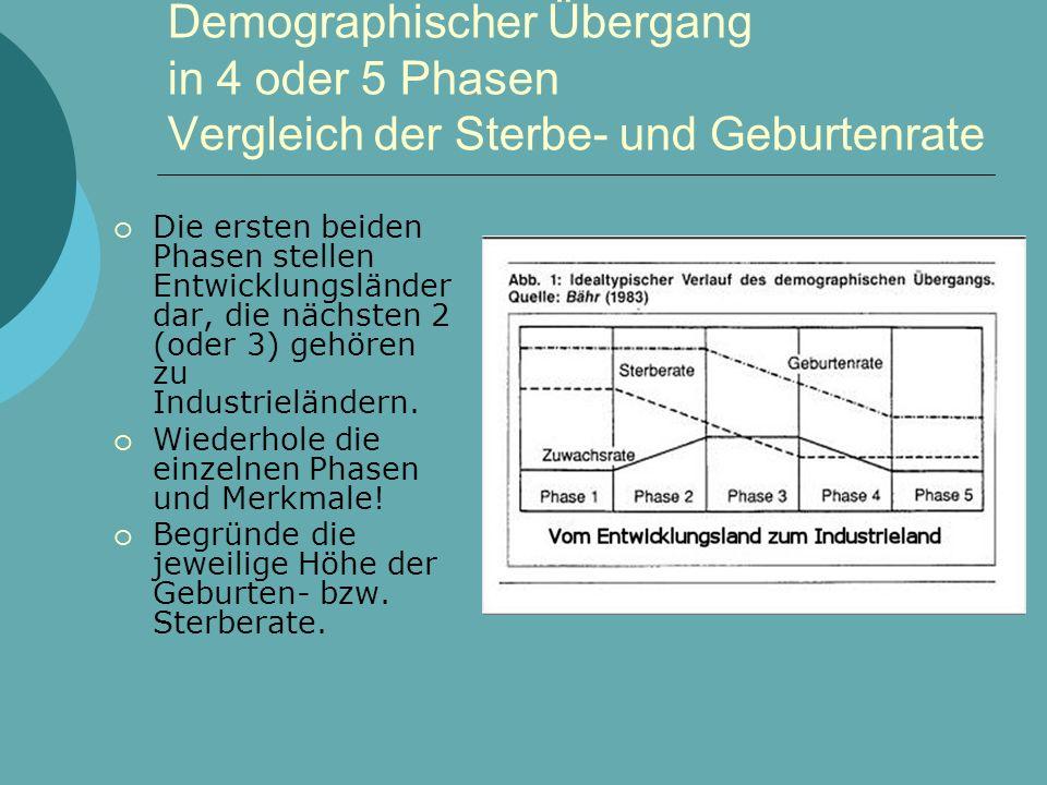 Demographischer Übergang in 4 oder 5 Phasen Vergleich der Sterbe- und Geburtenrate