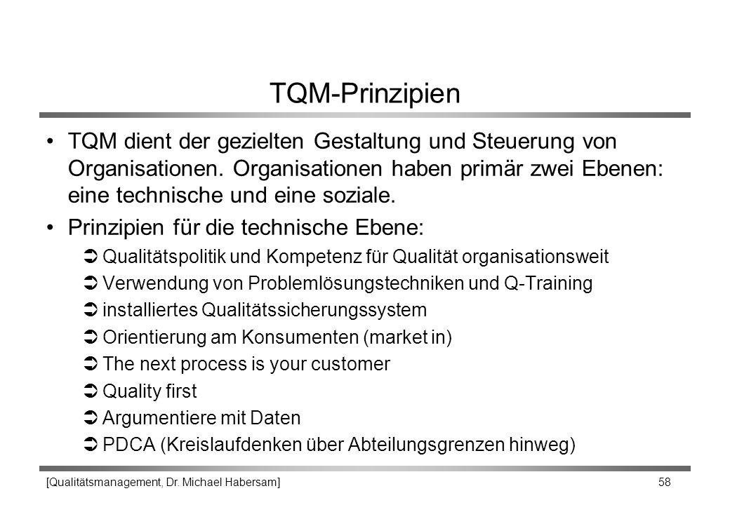 TQM-Prinzipien