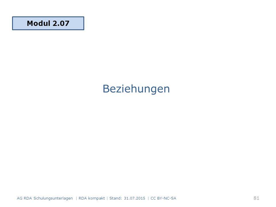 Modul 2.07 Beziehungen AG RDA Schulungsunterlagen | RDA kompakt | Stand: 31.07.2015 | CC BY-NC-SA