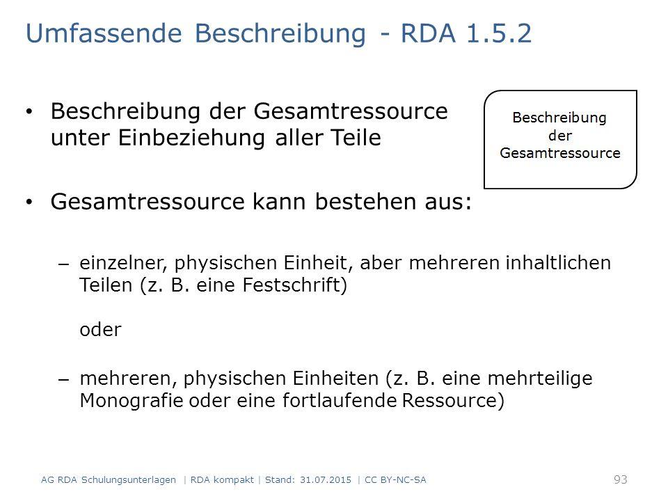 Umfassende Beschreibung - RDA 1.5.2