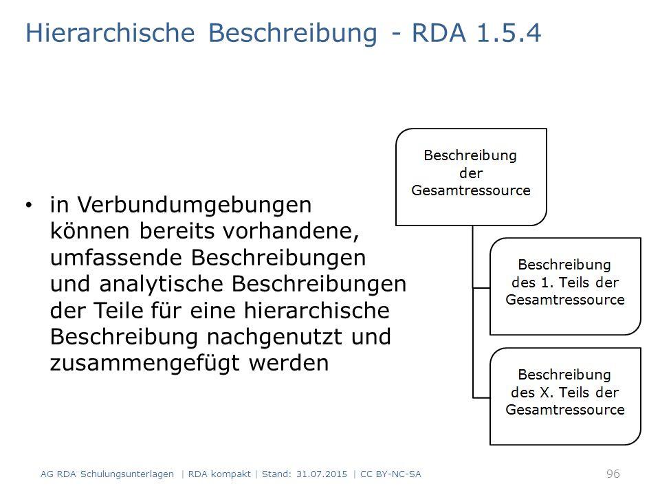 Hierarchische Beschreibung - RDA 1.5.4