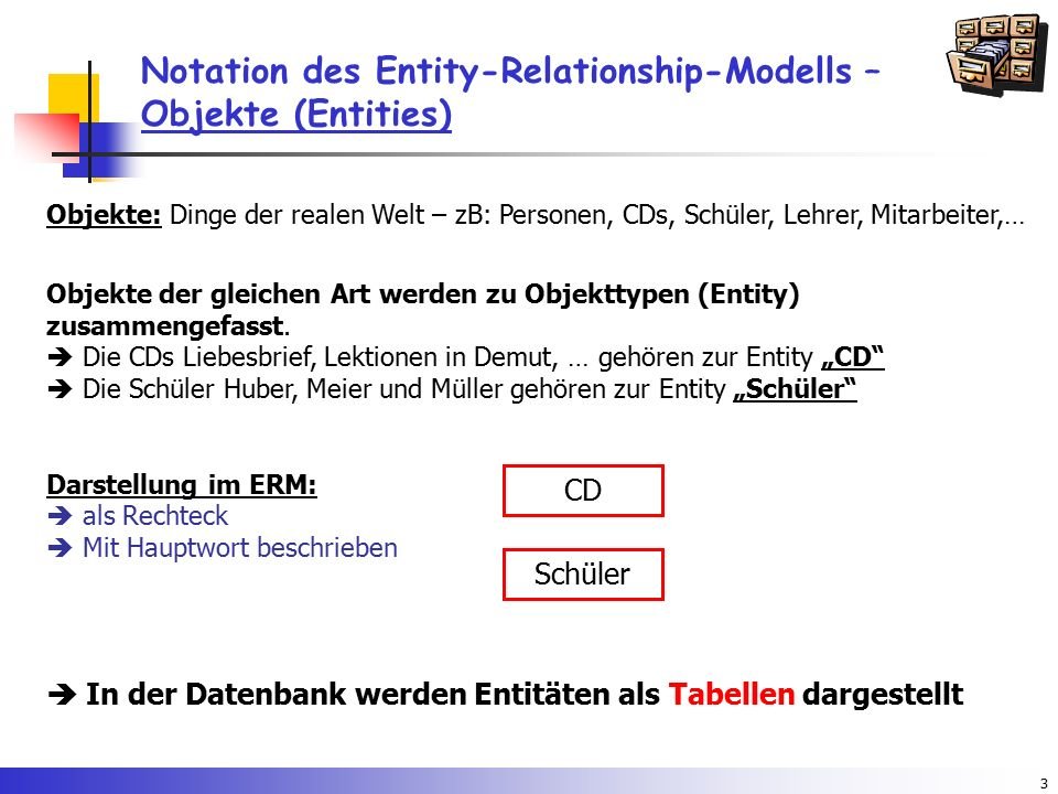 Notation des Entity-Relationship-Modells – Objekte (Entities)