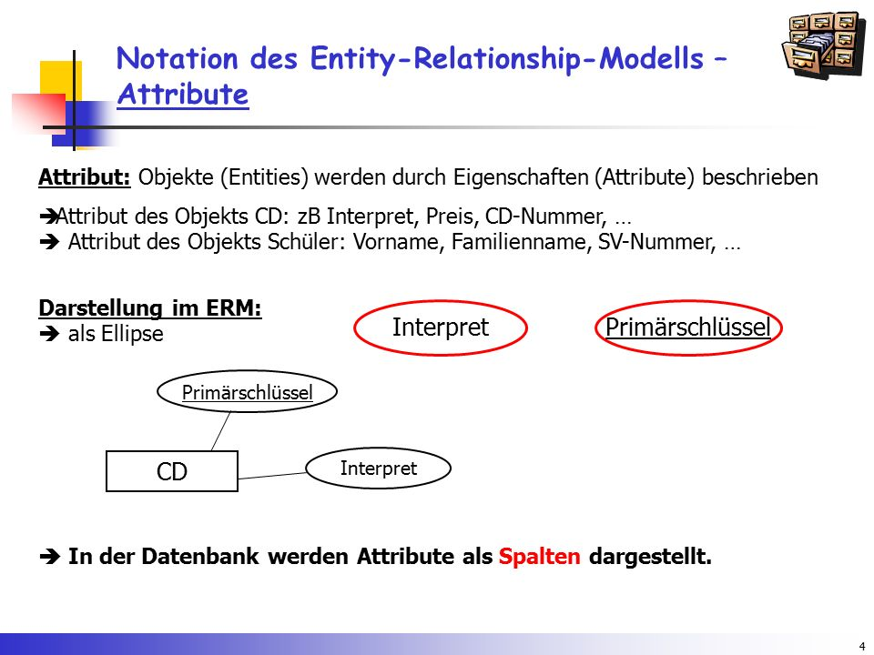 Notation des Entity-Relationship-Modells – Attribute