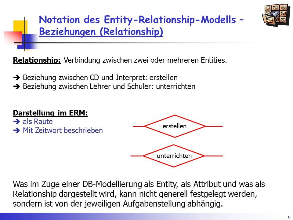 Notation des Entity-Relationship-Modells – Beziehungen (Relationship)