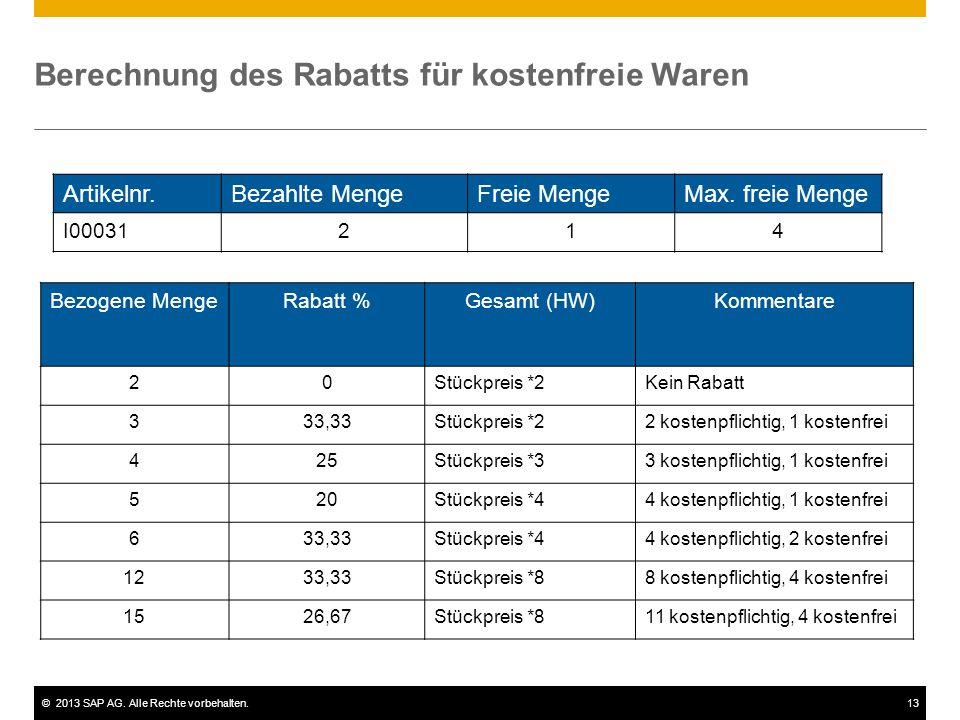 Berechnung des Rabatts für kostenfreie Waren