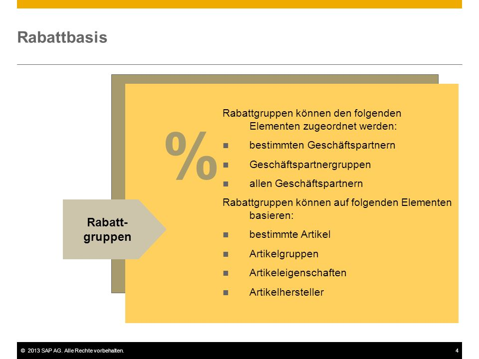 % Rabattbasis Rabatt-gruppen