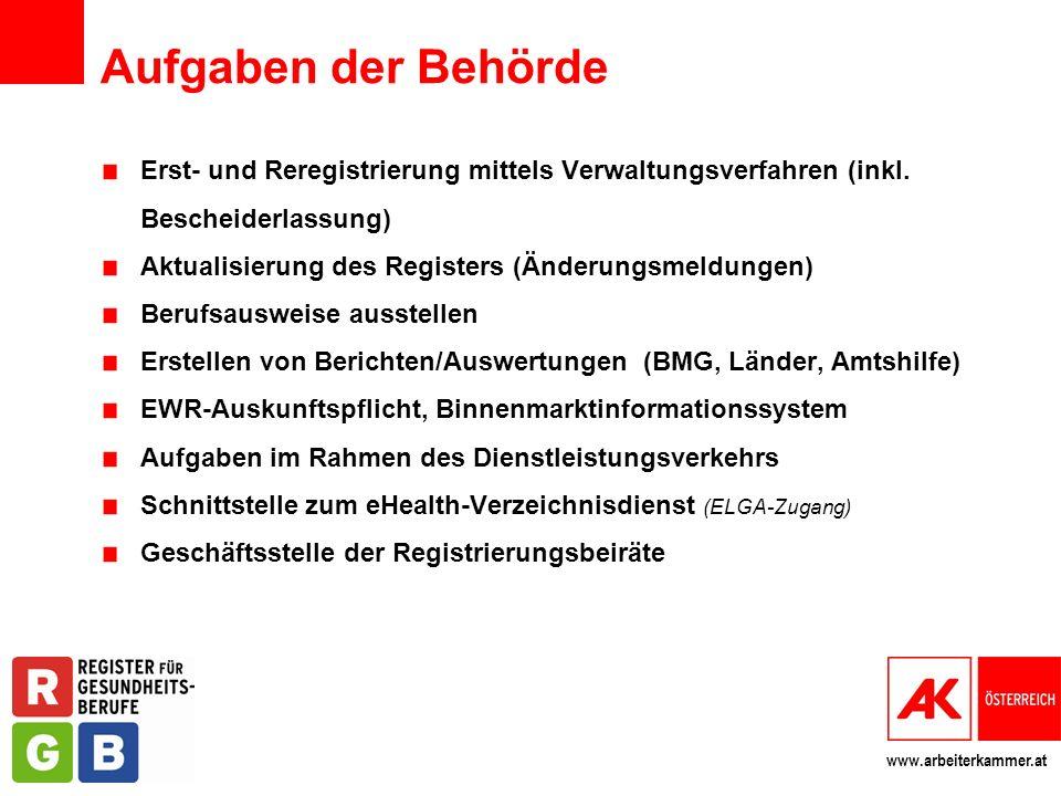 Aufgaben der Behörde Erst- und Reregistrierung mittels Verwaltungsverfahren (inkl. Bescheiderlassung)