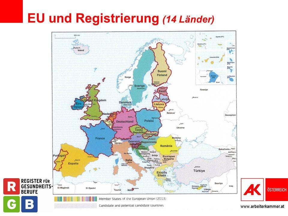 EU und Registrierung (14 Länder)