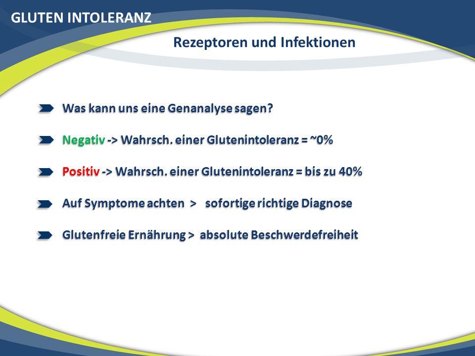 Rezeptoren und Infektionen