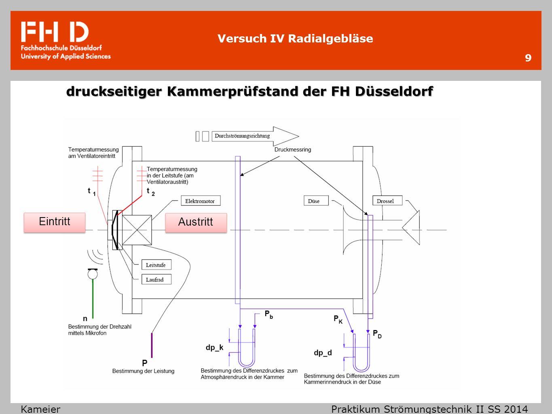 druckseitiger Kammerprüfstand der FH Düsseldorf