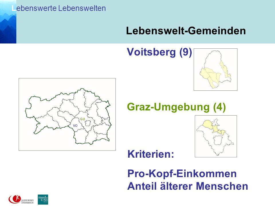 Lebenswelt-Gemeinden
