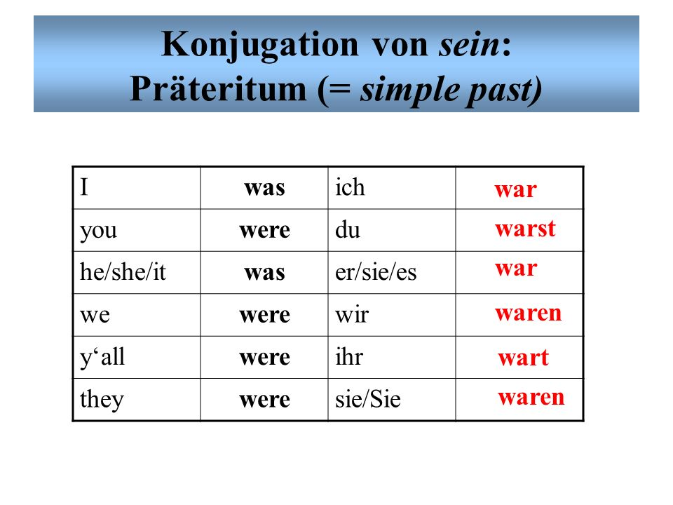Konjugation von sein: Präteritum (= simple past)