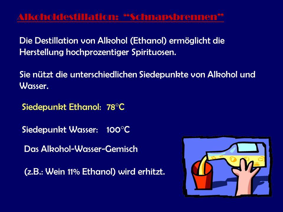 Alkoholdestillation: Schnapsbrennen