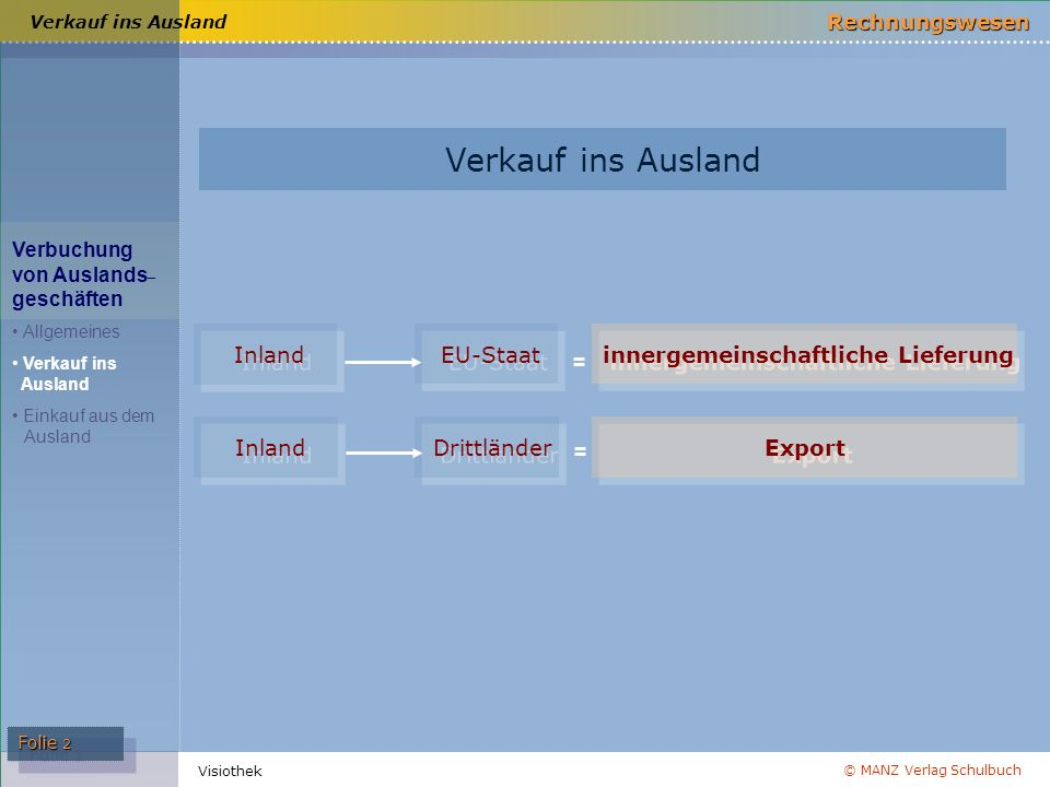 Verkauf ins Ausland Inland EU-Staat innergemeinschaftliche Lieferung