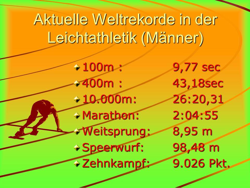 Aktuelle Weltrekorde in der Leichtathletik (Männer)
