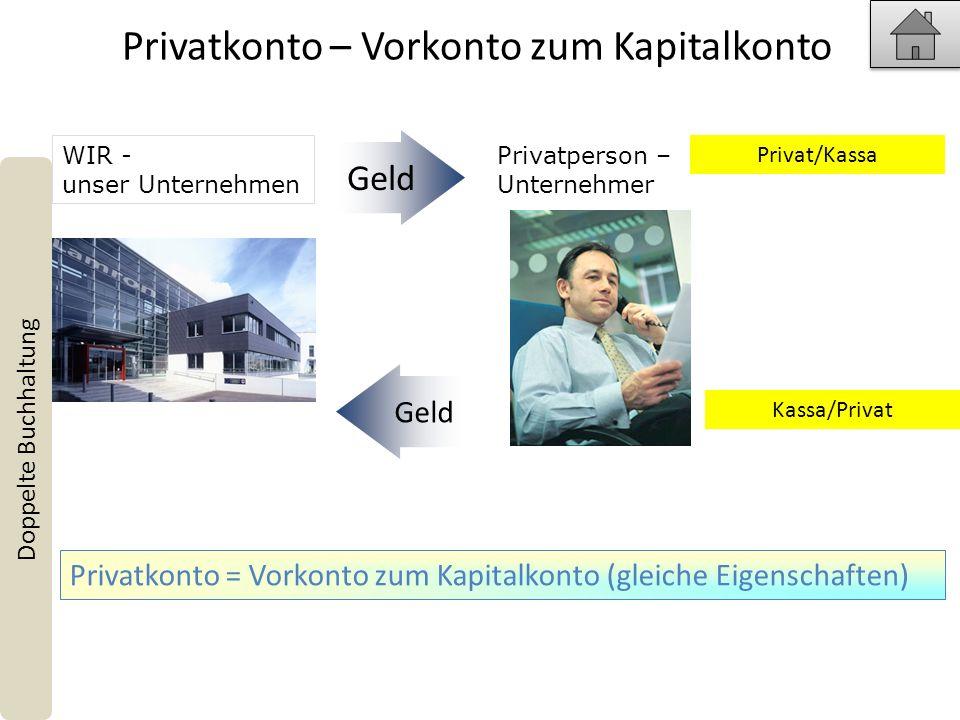 Privatkonto – Vorkonto zum Kapitalkonto