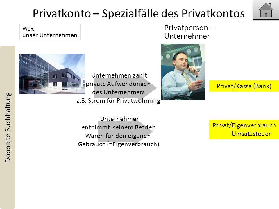 Privatkonto – Spezialfälle des Privatkontos