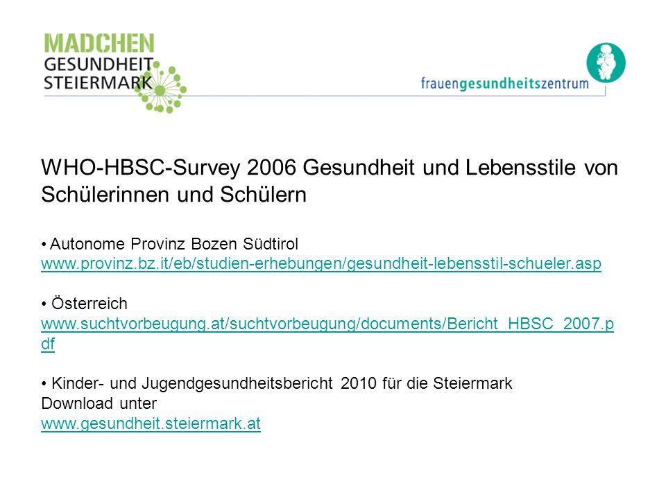 WHO-HBSC-Survey 2006 Gesundheit und Lebensstile von Schülerinnen und Schülern