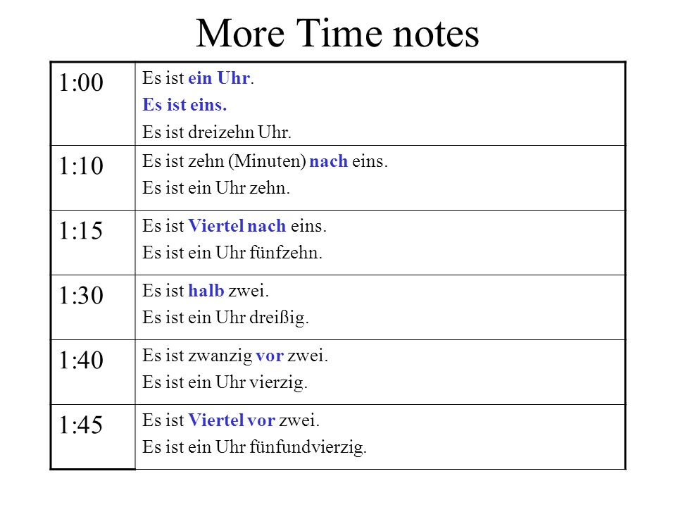 More Time notes 1:00 1:10 1:15 1:30 1:40 1:45 Es ist ein Uhr.